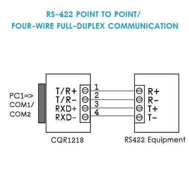 RS232 to RS422/RS485 Serial Converter-CQR1218 - CQRobot-Wiki